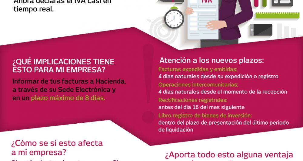 INFOGRAFIA_SII_Banca para Empresas